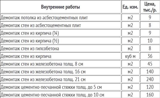 price_otd_pomeschenii