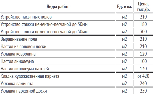 price_polov